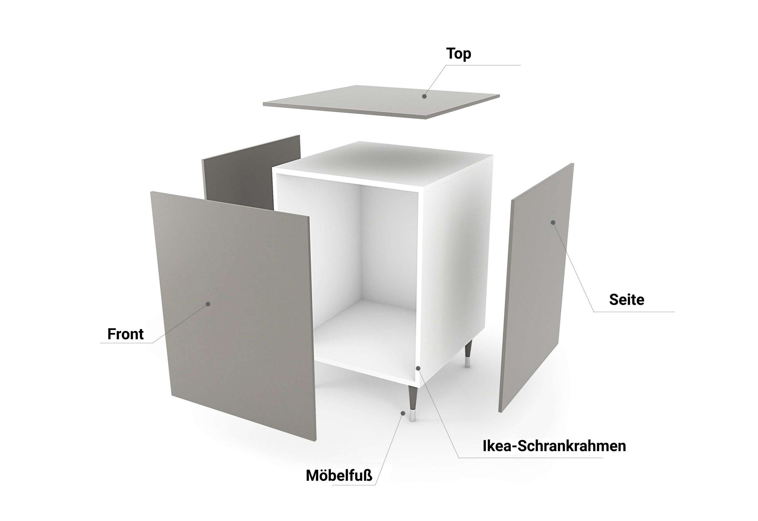 Ikea Rahmen