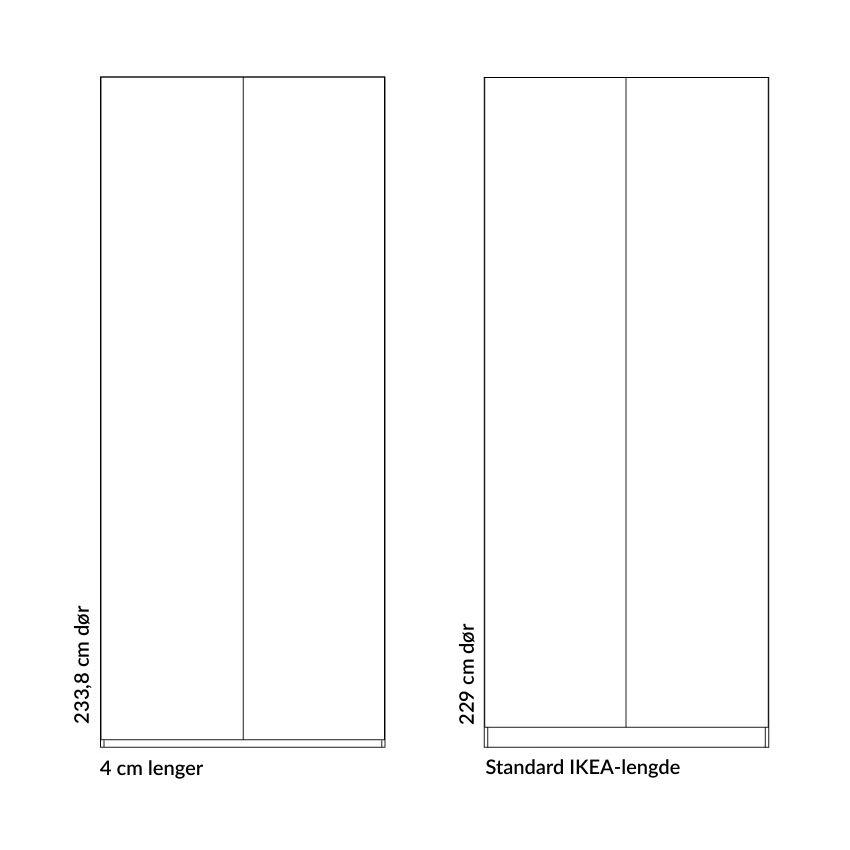 door length